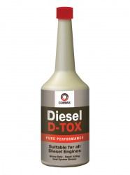 diesel_dtox3